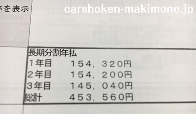 インプレッサG4の自動車保険料1年目