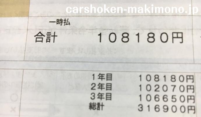 インプレッサG4の自動車保険料4年目