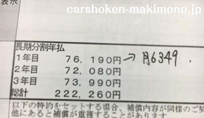 インプレッサG4の車両保険を限定へ