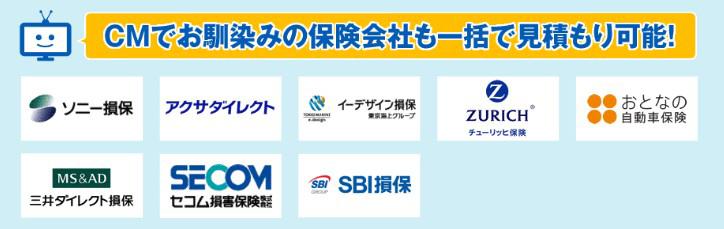 ネット自動車保険の損保ロゴ